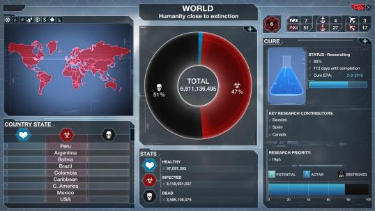Only fifty-one percent of the world population is dead!? Time to step up my game.